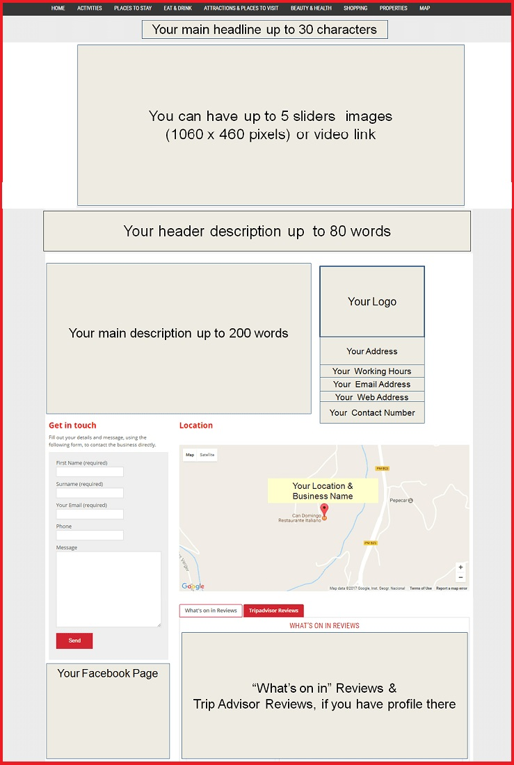 Sales Page Layout when Advertise in Durham